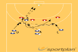 Center backcourt player to pivot left position 3536 concept play : going to 2:4Handball Drills Coaching