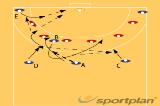 Center backcourt player to pivot left position 4536 concept play : going to 2:4Handball Drills Coaching