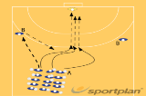 Shooting with large groups 1560 complex shooting exercisesHandball Drills Coaching