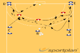 Fast Passing to Create Space 3526 ballcirculationHandball Drills Coaching