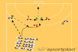 Shooting with large groups 2560 complex shooting exercisesHandball Drills Coaching
