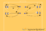 Passing and catching 1320 passing varieties/catching-passingHandball Drills Coaching