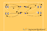 Passing and catching 3320 passing varieties/catching-passingHandball Drills Coaching