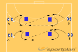 Making Space with Dribble 1527 crossingHandball Drills Coaching