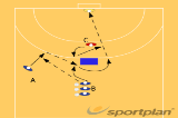 Making Space with Dribble 4527 crossingHandball Drills Coaching