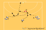 Making Space with Dribble 5527 crossingHandball Drills Coaching