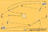 Break Match 1538 fast breakHandball Drills Coaching