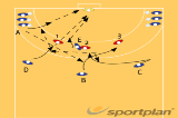 Crossing after pass wing to center 5527 crossingHandball Drills Coaching