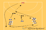 Blocking after Sprint 1 Drill Thumbnail