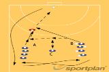 Blocking after Sprint 2324 blockingHandball Drills Coaching