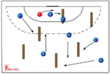 chicken hunt111 running/jumping/movingHandball Drills Coaching
