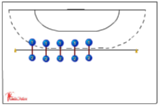 pulling sticks113 pulling/pushingHandball Drills Coaching