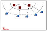hit the boxes217 shooting/defend shootingHandball Drills Coaching
