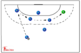 hunting115 ballskill activitiesHandball Drills Coaching
