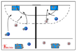 dribbling transport115 ballskill activitiesHandball Drills Coaching