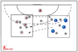 Ball War Game217 shooting/defend shootingHandball Drills Coaching