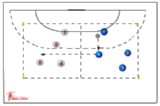 goal ball114 aiming/throwingHandball Drills Coaching