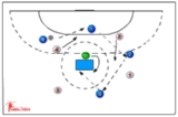 Castle ball217 shooting/defend shootingHandball Drills Coaching