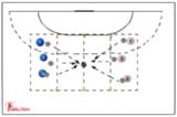 hit the bomb217 shooting/defend shootingHandball Drills Coaching