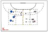 Cone Ball217 shooting/defend shootingHandball Drills Coaching