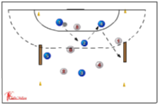 hit the bench116 passing/intercepting + finding space and defendingHandball Drills Coaching