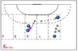 Pocket ball115 ballskill activitiesHandball Drills Coaching