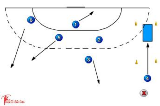 Airfield112 falling/rollingHandball Drills Coaching