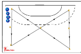 warming-up : Running with the ball - crossover gridwarming upHandball Drills Coaching