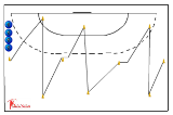 warming-up : zig-zag running with ball Drill Thumbnail