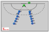 warming-up : goalkeeperwarming upHandball Drills Coaching