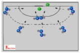 warming-up : goalkeeper position shooting Drill Thumbnail