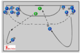 warming-up : goalkeeper 9 mtr shots Drill Thumbnail