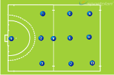 The 3 - 1 - 3 - 3 formation Drill Thumbnail