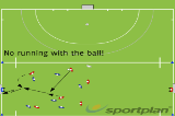 Netball rules - 1v1 Progression (No Grids)Conditioned GamesHockey Drills Coaching