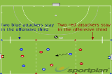 Conditioned Game - 6v4 Attacking AdvantageConditioned GamesHockey Drills Coaching