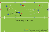 4 Zone - 2v1 Game | Conditioned Games
