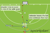 1v1 - Scoring ChallengeShooting & GoalscoringHockey Drills Coaching