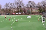 Semi-Pressured ShootingShooting & GoalscoringHockey Drills Coaching