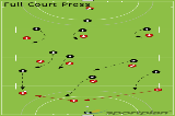 Full Court Press Drill Thumbnail