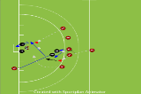 shortcorner move for weekendSet PiecesHockey Drills Coaching
