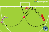 Scoring from the spot | Shooting Goalscoring
