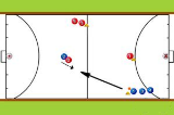 1 v 1 Defence CIndoor HockeyHockey Drills Coaching