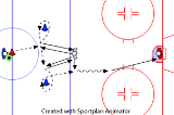Figure Of 8 - Pass and Shoot Relay | Samples