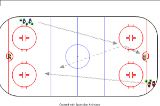 1 v 1 relaySamplesIce Hockey Drills Coaching