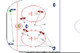 The defense players during power play | Samples