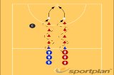 Weave and Shoot - Relay RaceShootingNetball Drills Coaching