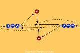 Run through - Two balls passing circuit Drill Thumbnail