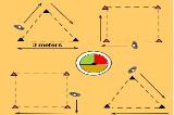 Running ShapesMovementNetball Drills Coaching