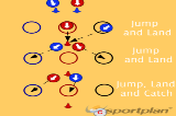 Quick Decisions - Jump and LandWarm upsNetball Drills Coaching