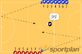 Numbers Game - Quick Passing AttackSmall gamesNetball Drills Coaching